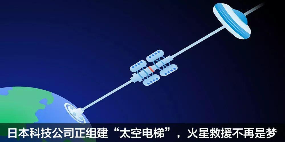 苹果iPhone XS/XR来袭,中国投资方重新考虑投资Meta|本周大新闻